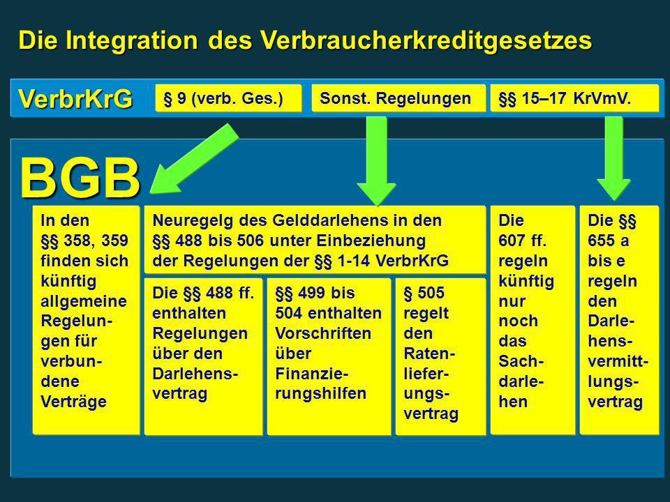 BGB VerbrKrG §§ 499 bis 504 enthalten Vorschriften über Finanzie- rungshilfen Die §§ 655 a bis e regeln den Darle- hens- vermitt- lungs- vertrag § 505