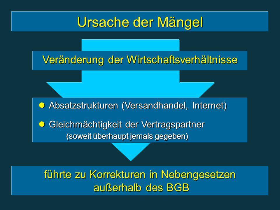 Ursache der Mängel führte zu Korrekturen in Nebengesetzen außerhalb des BGB Absatzstrukturen (Versandhandel, Internet) Absatzstrukturen (Versandhandel