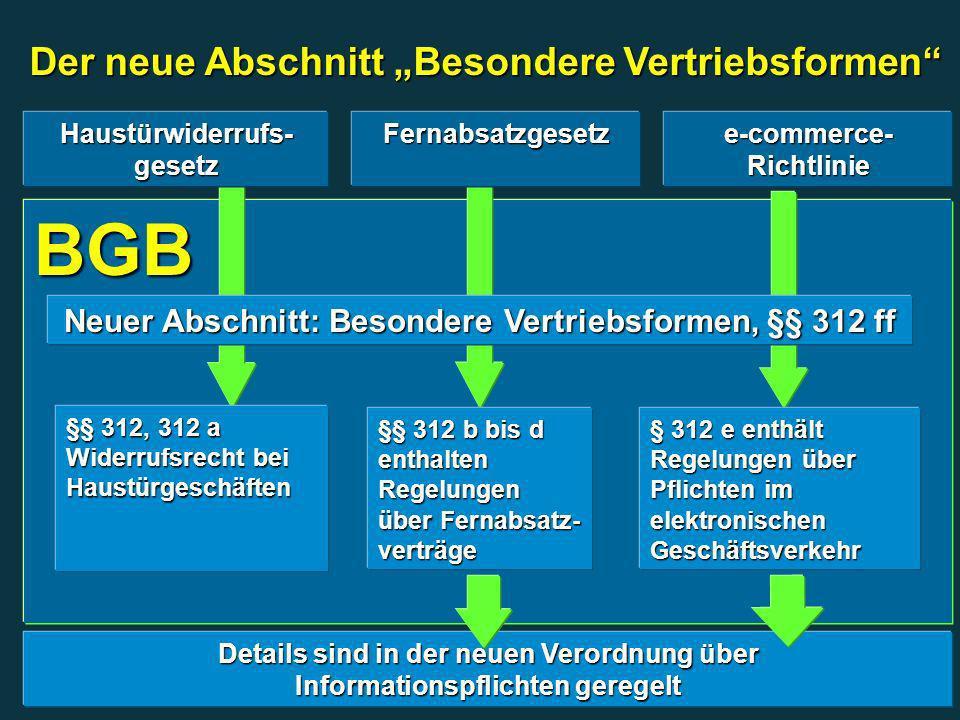 BGB §§ 312 b bis d enthalten Regelungen über Fernabsatz- verträge § 312 e enthält Regelungen über Pflichten im elektronischen Geschäftsverkehr Neuer A