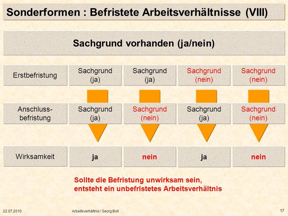 22.07.2010Arbeitsverhältnis / Georg Boll 17 Sonderformen : Befristete Arbeitsverhältnisse (VIII) Sachgrund vorhanden (ja/nein) Erstbefristung Anschlus