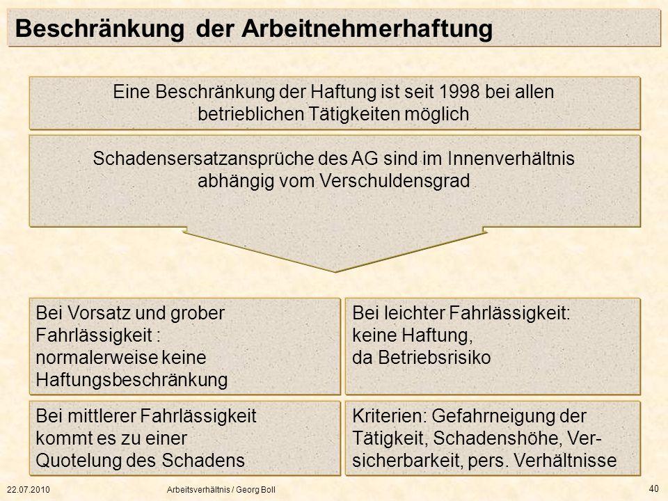 22.07.2010Arbeitsverhältnis / Georg Boll 40 Beschränkung der Arbeitnehmerhaftung Eine Beschränkung der Haftung ist seit 1998 bei allen betrieblichen T