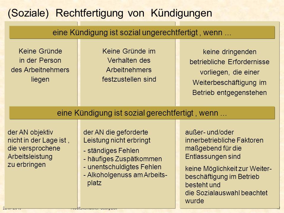 22.07.2010Arbeitsverhältnis / Georg Boll 49 (Soziale) Rechtfertigung von Kündigungen Keine Gründe in der Person des Arbeitnehmers liegen Keine Gründe