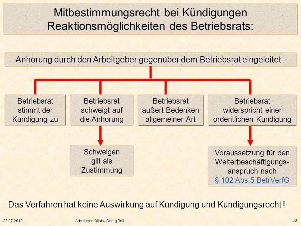 22.07.2010Arbeitsverhältnis / Georg Boll 50 Das Verfahren hat keine Auswirkung auf Kündigung und Kündigungsrecht ! Schweigen gilt als Zustimmung Vorau
