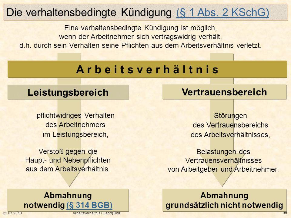 22.07.2010Arbeitsverhältnis / Georg Boll 59 Eine verhaltensbedingte Kündigung ist möglich, wenn der Arbeitnehmer sich vertragswidrig verhält, d.h. dur