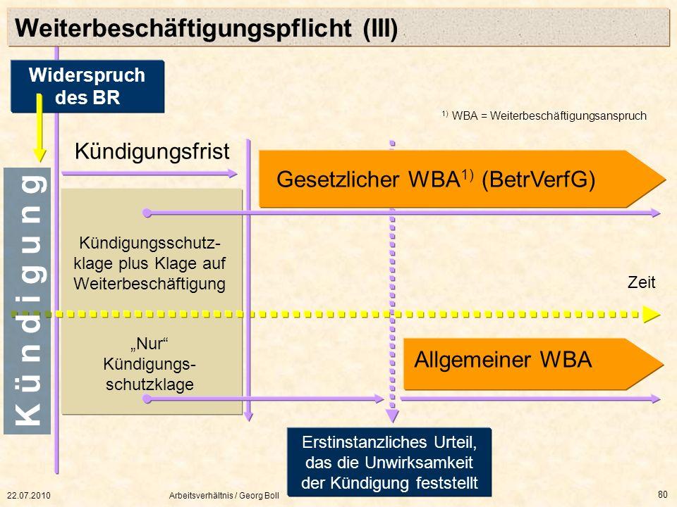 22.07.2010Arbeitsverhältnis / Georg Boll 80 Nur Kündigungs- schutzklage Zeit Erstinstanzliches Urteil, das die Unwirksamkeit der Kündigung feststellt