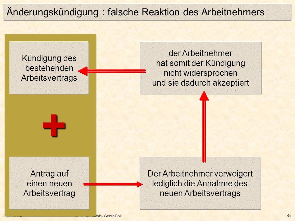 22.07.2010Arbeitsverhältnis / Georg Boll 84 Änderungskündigung : falsche Reaktion des Arbeitnehmers + Kündigung des bestehenden Arbeitsvertrags Antrag