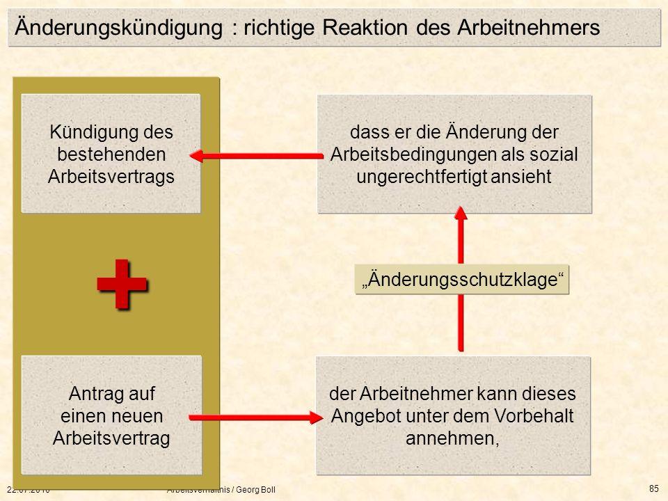 22.07.2010Arbeitsverhältnis / Georg Boll 85 Änderungskündigung : richtige Reaktion des Arbeitnehmers + Kündigung des bestehenden Arbeitsvertrags Antra