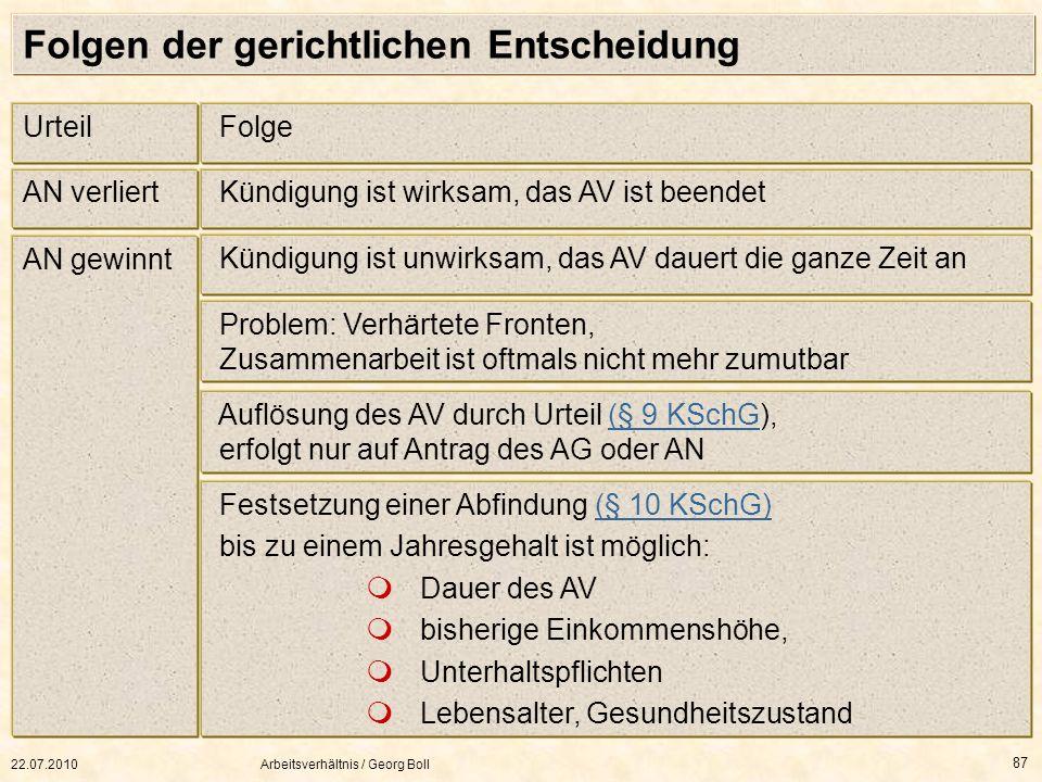 22.07.2010Arbeitsverhältnis / Georg Boll 87 Folgen der gerichtlichen Entscheidung Festsetzung einer Abfindung (§ 10 KSchG)(§ 10 KSchG) bis zu einem Ja