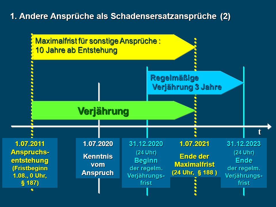 t 1. Andere Ansprüche als Schadensersatzansprüche (2) 1.07.2011 Anspruchs- entstehung (Fristbeginn 1.08., 0 Uhr, § 187) 1.07.2021 Ende der Maximalfris