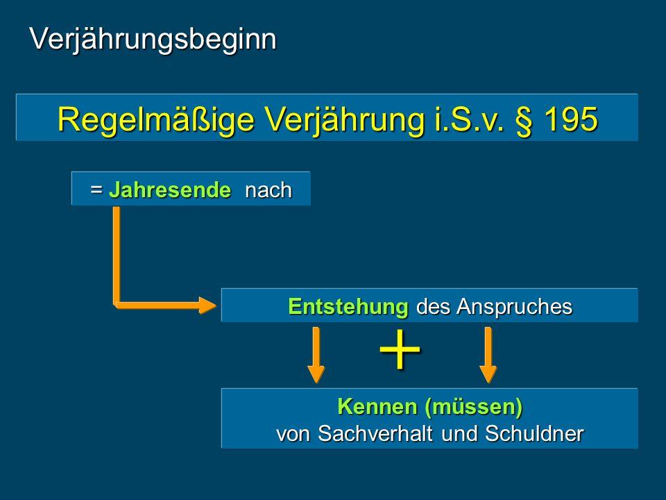 Verjährungsbeginn Regelmäßige Verjährung i.S.v. § 195 Entstehung des Anspruches Kennen (müssen) von Sachverhalt und Schuldner + = Jahresende nach