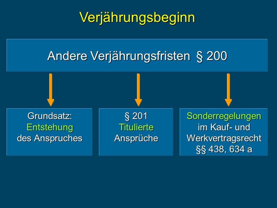 Verjährungsbeginn Andere Verjährungsfristen § 200 Grundsatz:Entstehung des Anspruches § 201 TitulierteAnsprücheSonderregelungen im Kauf- und Werkvertr