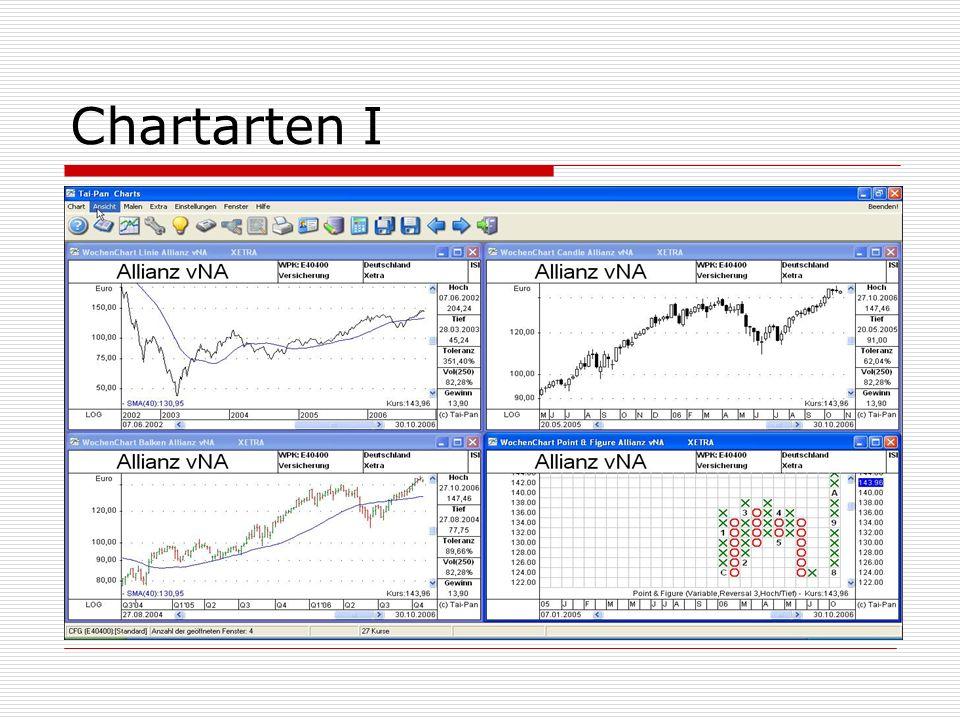 Chartarten II
