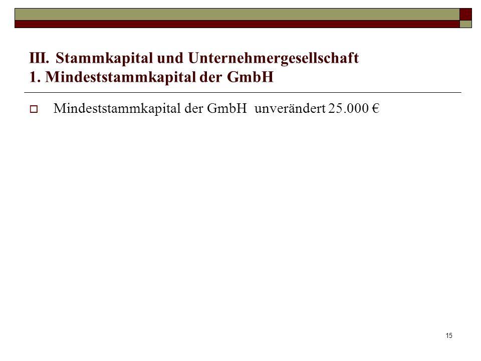 15 III. Stammkapital und Unternehmergesellschaft 1. Mindeststammkapital der GmbH Mindeststammkapital der GmbH unverändert 25.000