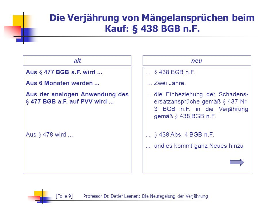 [Folie 9]Professor Dr. Detlef Leenen: Die Neuregelung der Verjährung Aus § 477 BGB a.F. wird... Aus 6 Monaten werden... Aus der analogen Anwendung des
