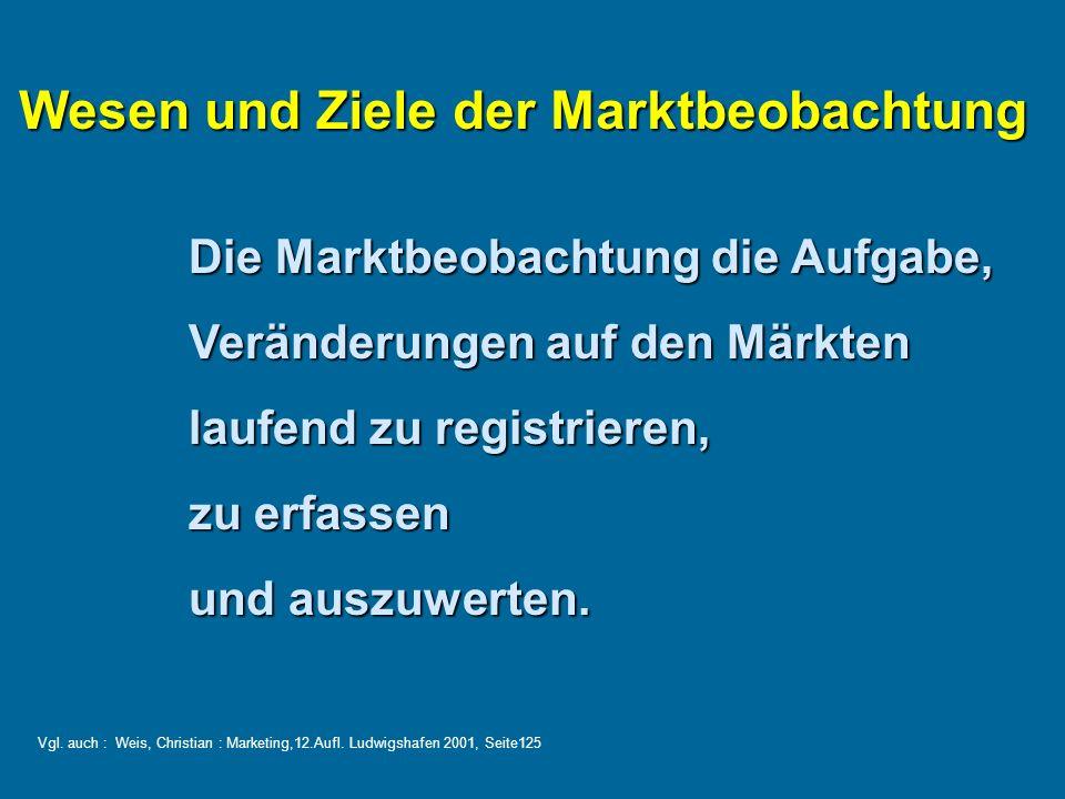 Wesen und Ziele der Marktbeobachtung Die Marktbeobachtung die Aufgabe, Veränderungen auf den Märkten laufend zu registrieren, zu erfassen und auszuwerten.