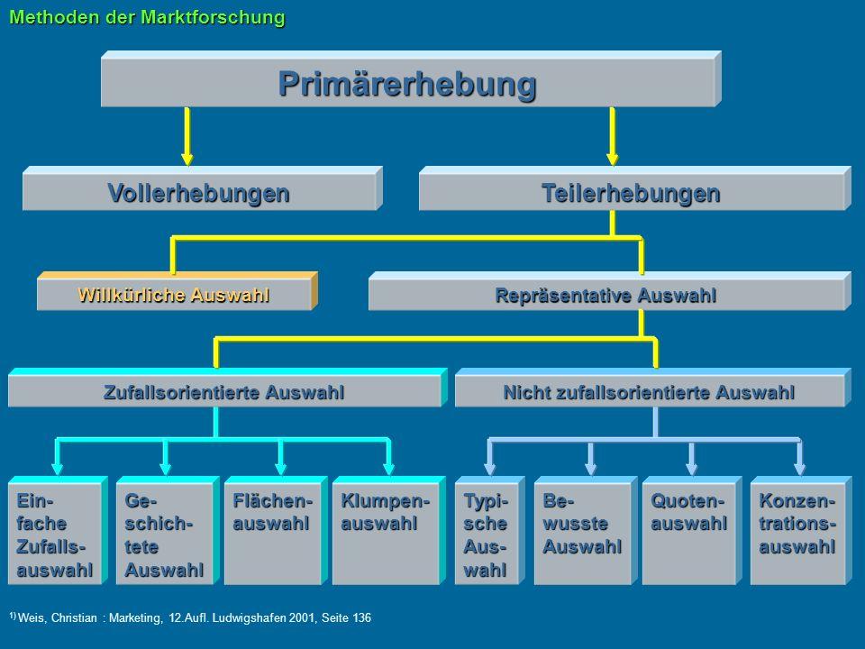 Vollerhebungen Primärerhebung 1) Weis, Christian : Marketing, 12.Aufl.