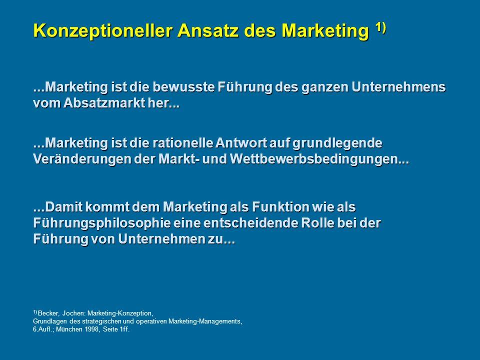 Konzeptioneller Ansatz des Marketing 1)...Marketing ist die bewusste Führung des ganzen Unternehmens vom Absatzmarkt her......Marketing ist die rationelle Antwort auf grundlegende Veränderungen der Markt- und Wettbewerbsbedingungen......Damit kommt dem Marketing als Funktion wie als Führungsphilosophie eine entscheidende Rolle bei der Führung von Unternehmen zu...