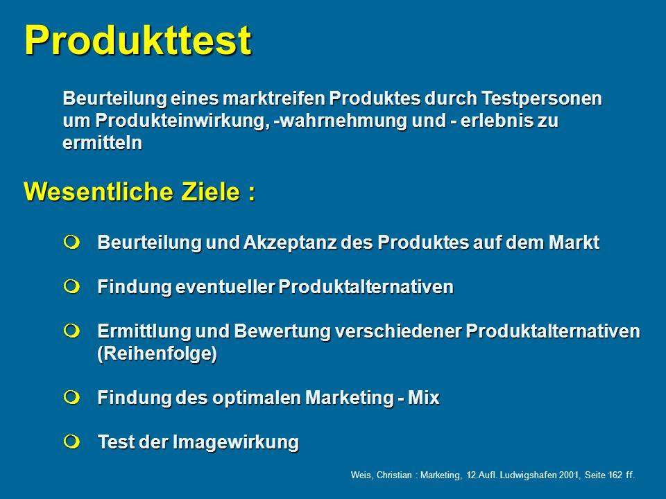 Produkttest Beurteilung eines marktreifen Produktes durch Testpersonen um Produkteinwirkung, -wahrnehmung und - erlebnis zu ermitteln Wesentliche Ziele : Beurteilung und Akzeptanz des Produktes auf dem Markt Beurteilung und Akzeptanz des Produktes auf dem Markt Findung eventueller Produktalternativen Findung eventueller Produktalternativen Ermittlung und Bewertung verschiedener Produktalternativen Ermittlung und Bewertung verschiedener Produktalternativen(Reihenfolge) Findung des optimalen Marketing - Mix Findung des optimalen Marketing - Mix Test der Imagewirkung Test der Imagewirkung Weis, Christian : Marketing, 12.Aufl.