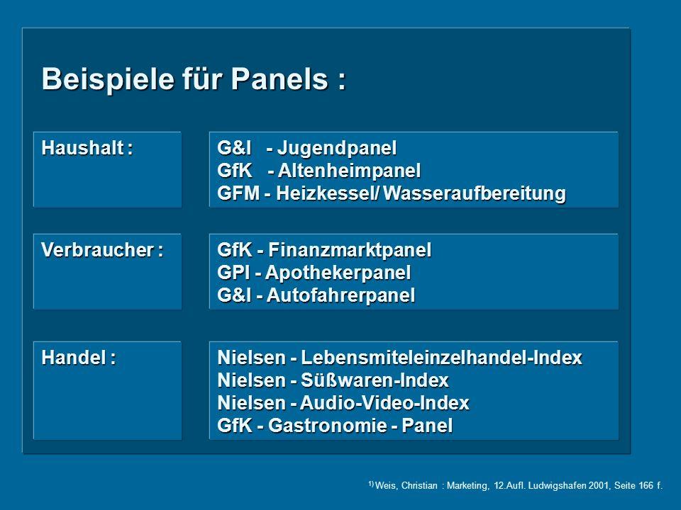 Beispiele für Panels : Haushalt : G&I - Jugendpanel GfK - Altenheimpanel GFM - Heizkessel/ Wasseraufbereitung Verbraucher : GfK - Finanzmarktpanel GPI - Apothekerpanel G&I - Autofahrerpanel Handel : Nielsen - Lebensmiteleinzelhandel-Index Nielsen - Süßwaren-Index Nielsen - Audio-Video-Index GfK - Gastronomie - Panel 1) Weis, Christian : Marketing, 12.Aufl.