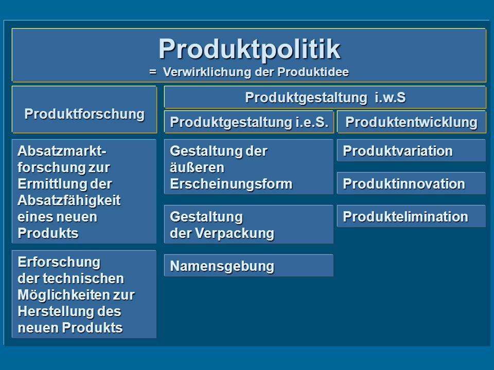 Produktpolitik = Verwirklichung der Produktidee Produktforschung Produktgestaltung i.w.S Produktgestaltung i.e.S.