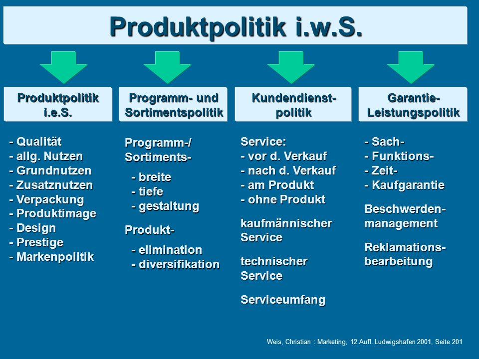Produktpolitik i.w.S.Produktpolitiki.e.S.