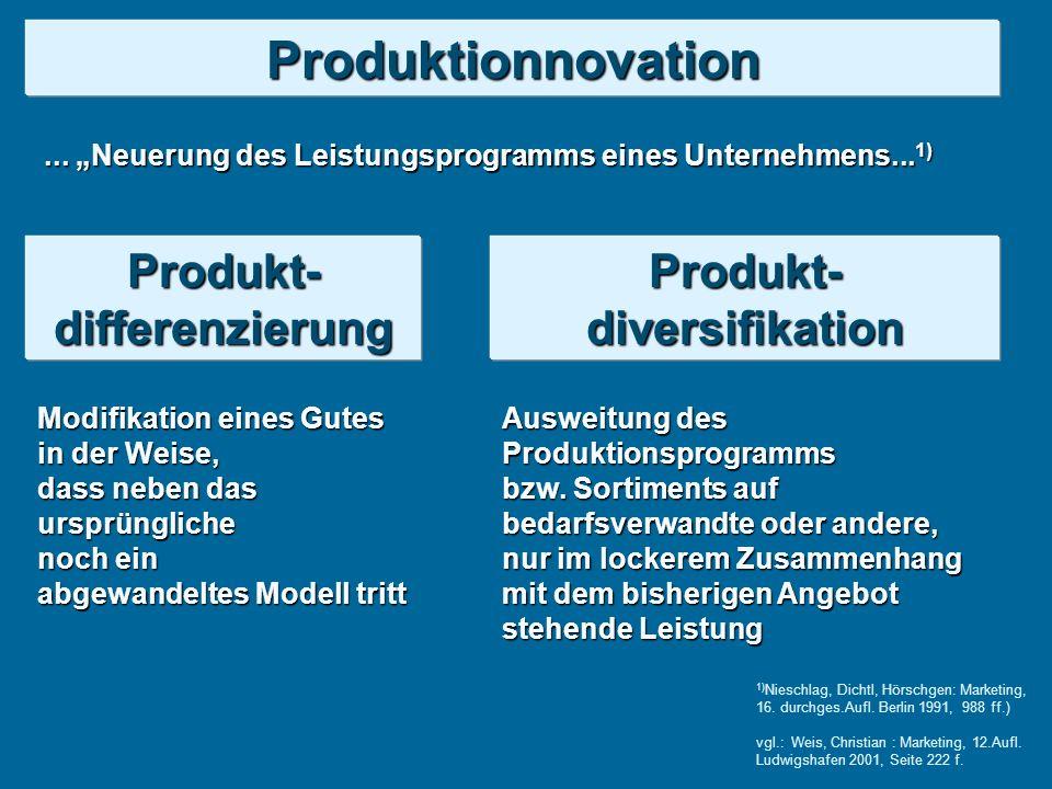 Produktionnovation Produkt-differenzierungProdukt-diversifikation Modifikation eines Gutes in der Weise, dass neben das ursprüngliche noch ein abgewandeltes Modell tritt Ausweitung des Produktionsprogramms bzw.