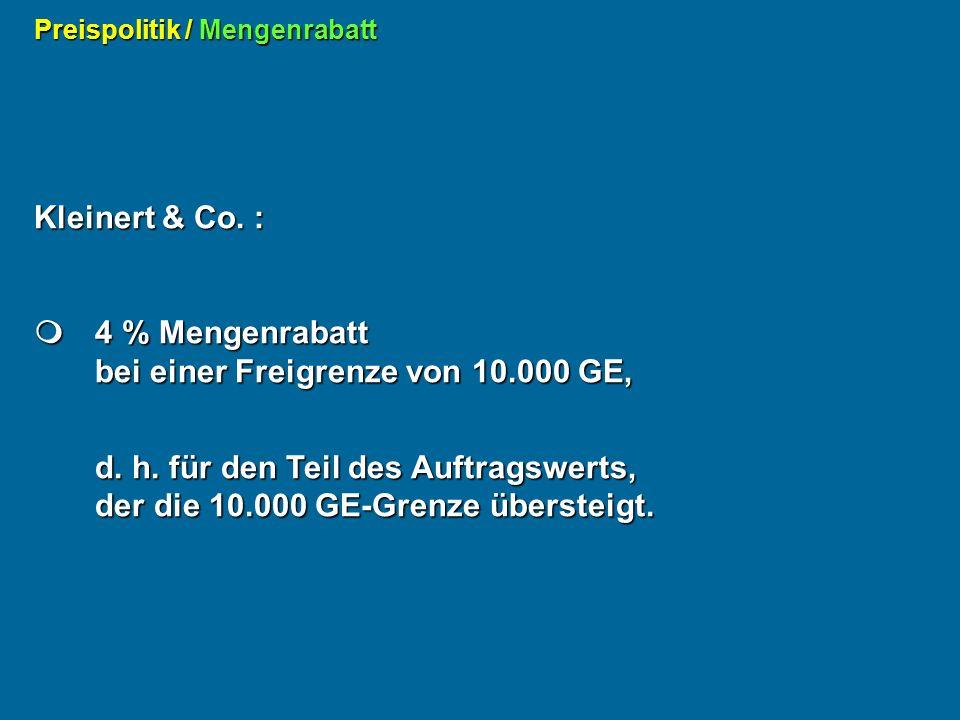 Kleinert & Co.