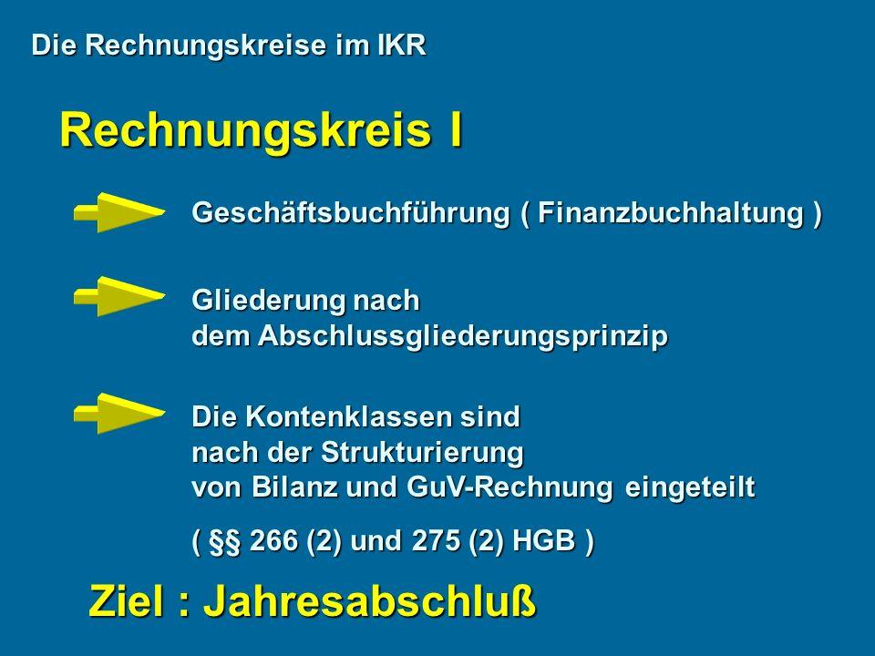 Die Rechnungskreise im IKR Rechnungskreis I Geschäftsbuchführung ( Finanzbuchhaltung ) Gliederung nach dem Abschlussgliederungsprinzip Die Kontenklassen sind nach der Strukturierung von Bilanz und GuV-Rechnung eingeteilt ( §§ 266 (2) und 275 (2) HGB ) Ziel : Jahresabschluß
