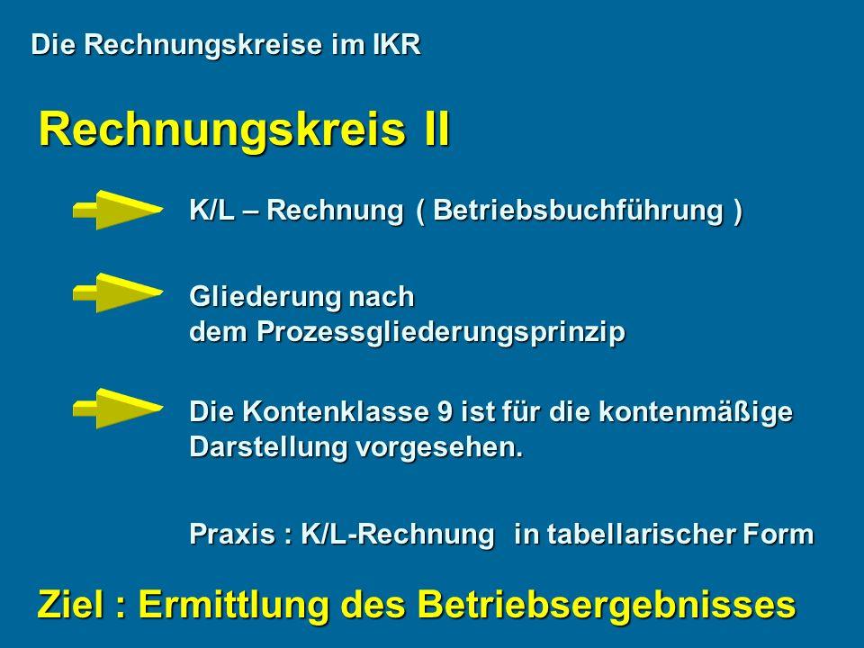 Die Rechnungskreise im IKR Rechnungskreis II K/L – Rechnung ( Betriebsbuchführung ) Gliederung nach dem Prozessgliederungsprinzip Die Kontenklasse 9 ist für die kontenmäßige Darstellung vorgesehen.