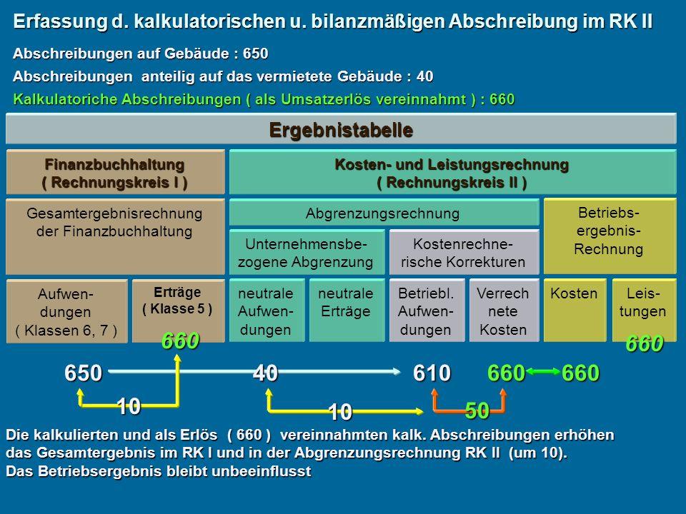 Erfassung d.kalkulatorischen u.
