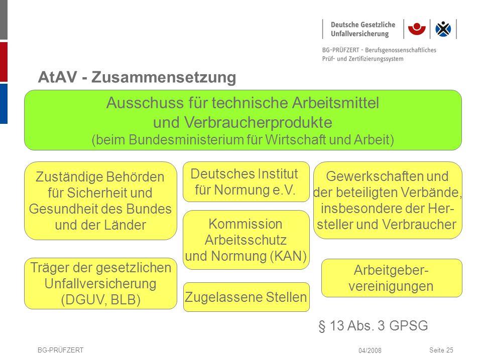 04/2008 BG-PRÜFZERTSeite 25 AtAV - Zusammensetzung § 13 Abs. 3 GPSG Ausschuss für technische Arbeitsmittel und Verbraucherprodukte (beim Bundesministe