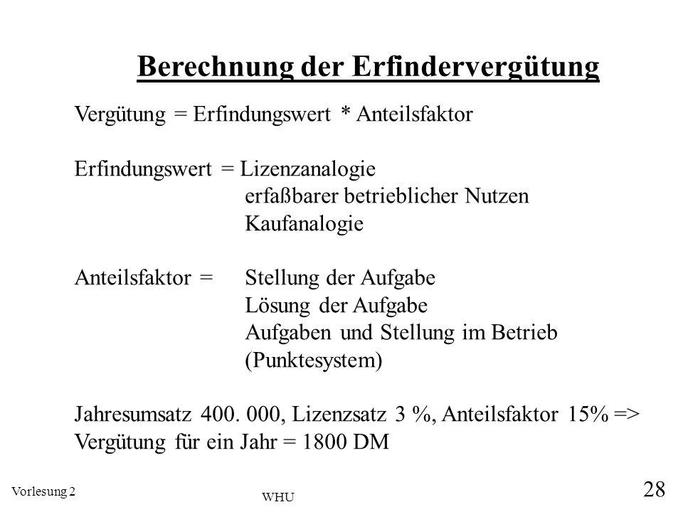 Vorlesung 2 28 WHU Berechnung der Erfindervergütung Vergütung = Erfindungswert * Anteilsfaktor Erfindungswert = Lizenzanalogie erfaßbarer betriebliche