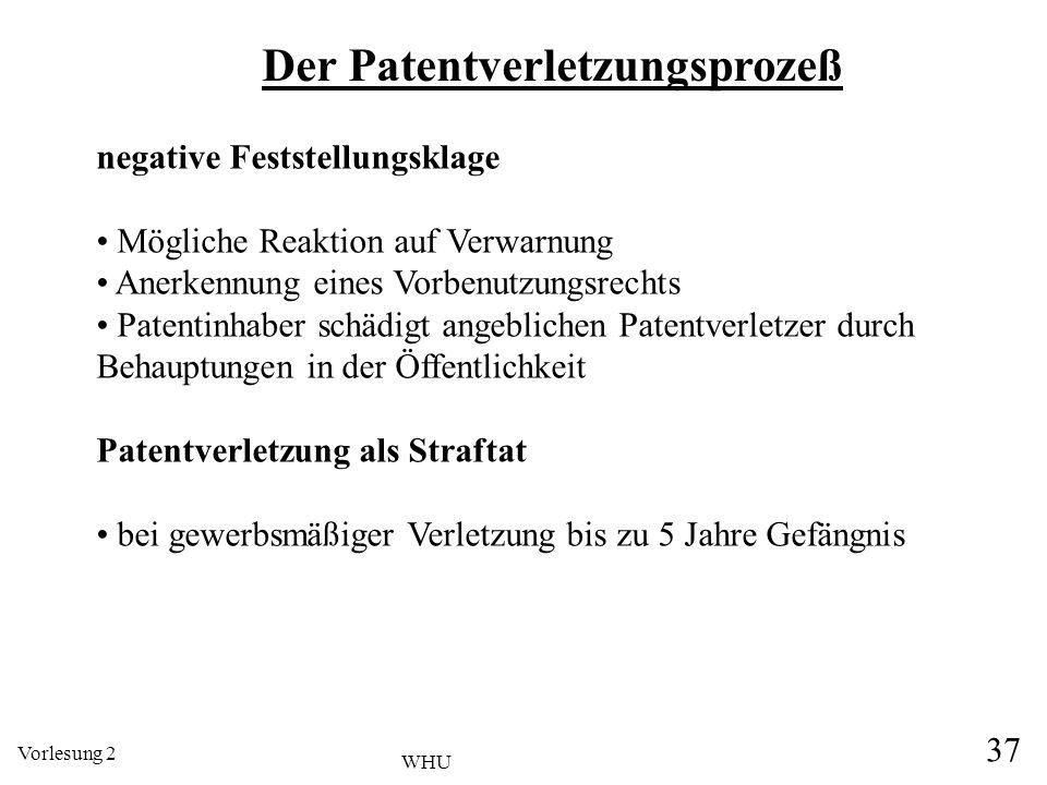 Vorlesung 2 37 WHU Der Patentverletzungsprozeß negative Feststellungsklage Mögliche Reaktion auf Verwarnung Anerkennung eines Vorbenutzungsrechts Pate