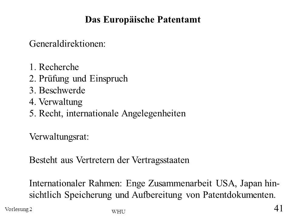 Vorlesung 2 41 WHU Das Europäische Patentamt Generaldirektionen: 1. Recherche 2. Prüfung und Einspruch 3. Beschwerde 4. Verwaltung 5. Recht, internati