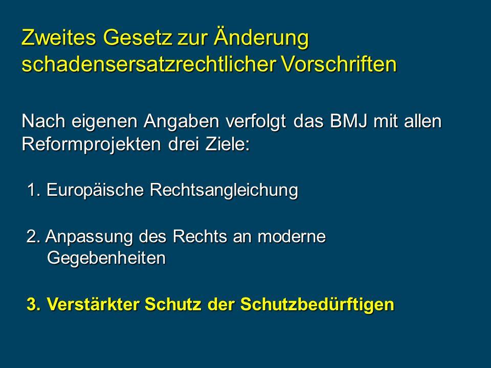1. Europäische Rechtsangleichung 2. Anpassung des Rechts an moderne Gegebenheiten 3.