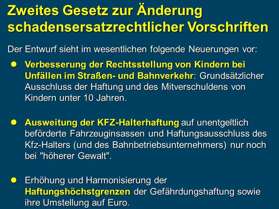 Verbesserung der Rechtsstellung von Kindern bei Unfällen im Straßen- und Bahnverkehr: Grundsätzlicher Ausschluss der Haftung und des Mitverschuldens von Kindern unter 10 Jahren.