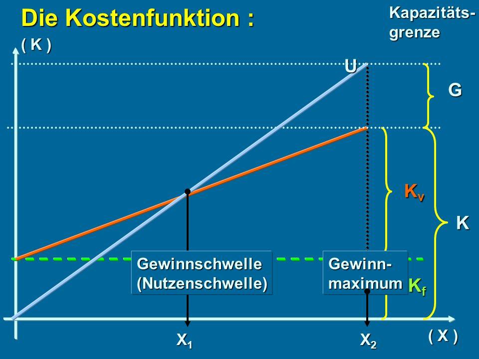 Die Kostenfunktion : ( K ) ( X ) KfKfKfKf KvKvKvKvKapazitäts-grenzeK U G Gewinnschwelle(Nutzenschwelle)Gewinn-maximum X1X1X1X1 X2X2X2X2