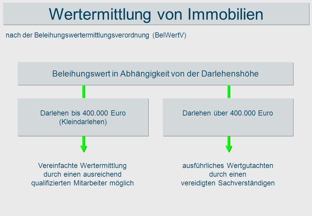 nach der Beleihungswertermittlungsverordnung (BelWertV) Wertermittlung von Immobilien Beleihungswert in Abhängigkeit von der Darlehenshöhe Vereinfacht
