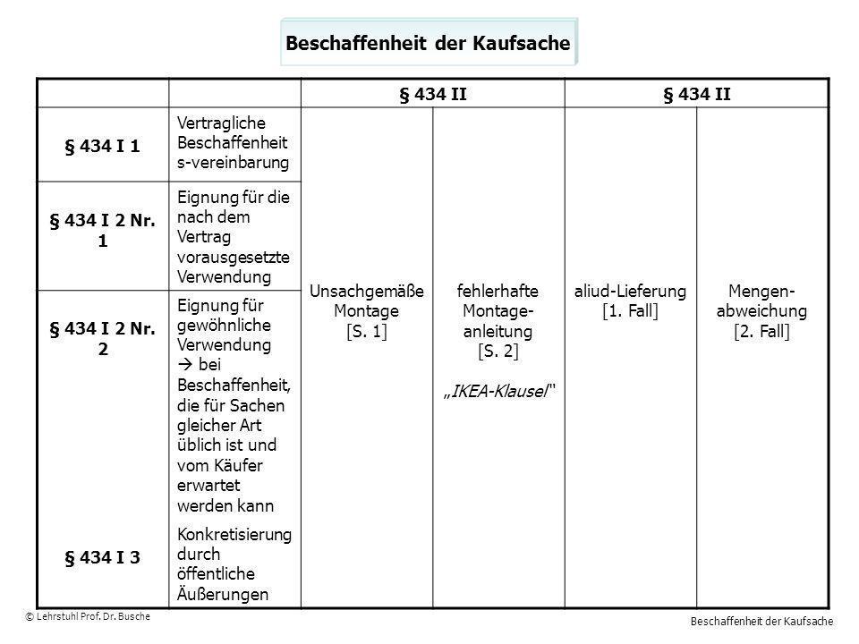 Beschaffenheit der Kaufsache © Lehrstuhl Prof. Dr. Busche Beschaffenheit der Kaufsache § 434 II § 434 I 1 Vertragliche Beschaffenheit s-vereinbarung U