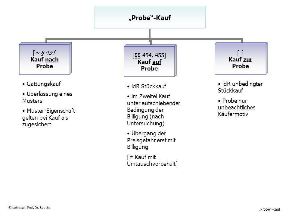 Probe-Kauf © Lehrstuhl Prof. Dr. Busche Gattungskauf Überlassung eines Musters Muster-Eigenschaft gelten bei Kauf als zugesichert idR Stückkauf im Zwe