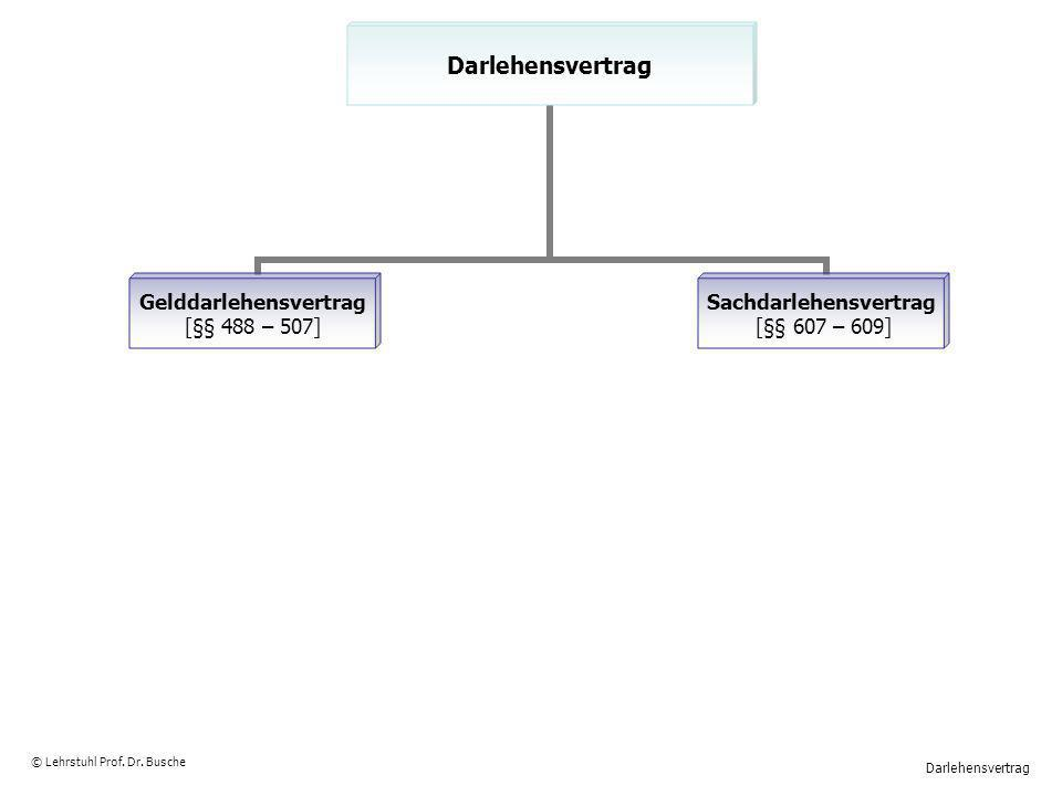 Darlehensvertrag © Lehrstuhl Prof. Dr. Busche Darlehensvertrag Sachdarlehensvertrag [§§ 607 – 609] Gelddarlehensvertrag [§§ 488 – 507]