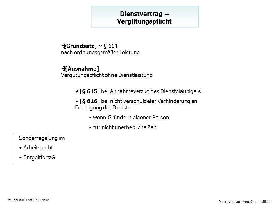 Dienstvertrag - Vergütungspflicht © Lehrstuhl Prof. Dr. Busche [Grundsatz] ~ § 614 nach ordnungsgemäßer Leistung [Ausnahme] Vergütungspflicht ohne Die