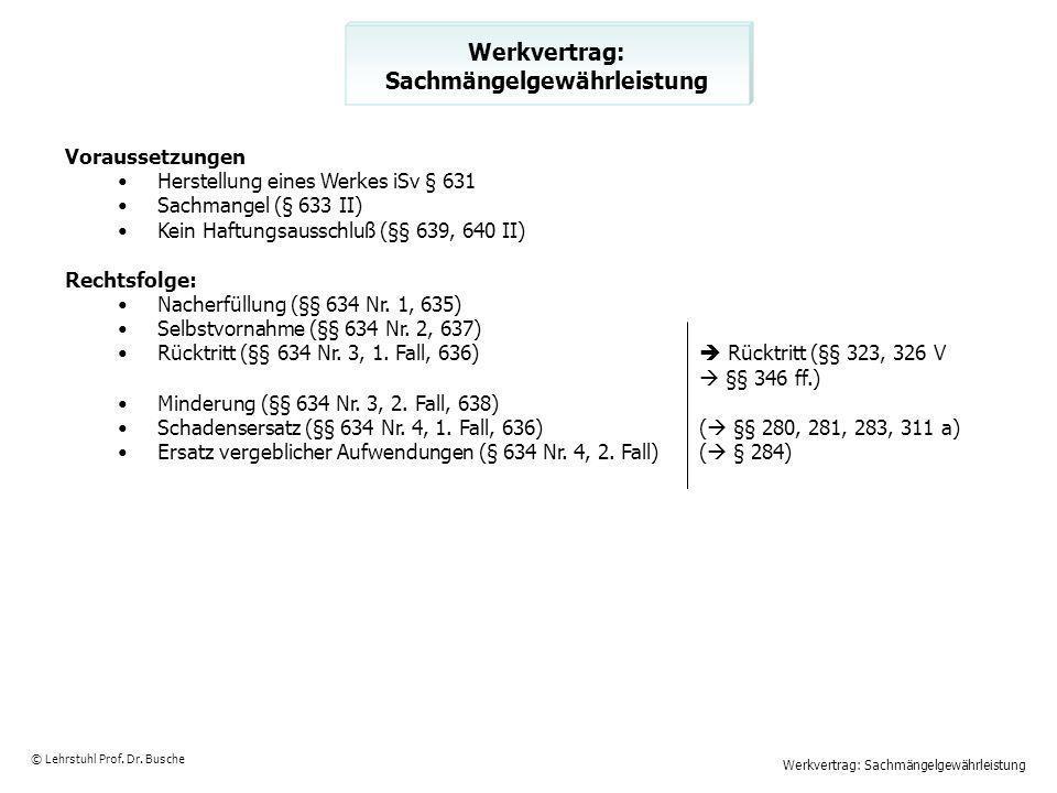 Werkvertrag: Sachmängelgewährleistung © Lehrstuhl Prof. Dr. Busche Werkvertrag: Sachmängelgewährleistung Voraussetzungen Herstellung eines Werkes iSv