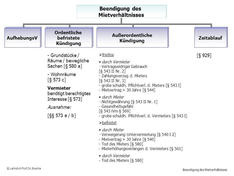Beendigung des Mietverhältnisses © Lehrstuhl Prof. Dr. Busche - Grundstücke / Räume / bewegliche Sachen [§ 580 a] - Wohnräume [§ 573 c] Vermieter benö