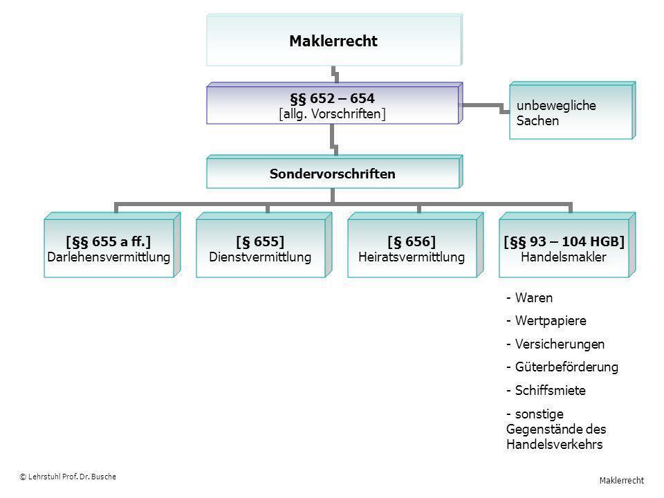 Maklerrecht © Lehrstuhl Prof. Dr. Busche - Waren - Wertpapiere - Versicherungen - Güterbeförderung - Schiffsmiete - sonstige Gegenstände des Handelsve