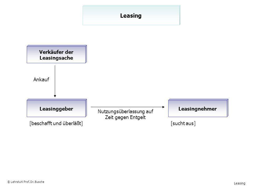 Leasing © Lehrstuhl Prof. Dr. Busche Verkäufer der Leasingsache LeasinggeberLeasingnehmer Ankauf [beschafft und überläßt][sucht aus] Nutzungsüberlassu
