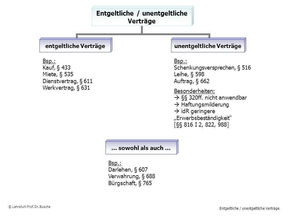 Entgeltliche / unentgeltliche Verträge © Lehrstuhl Prof. Dr. Busche … sowohl als auch … Bsp.: Kauf, § 433 Miete, § 535 Dienstvertrag, § 611 Werkvertra