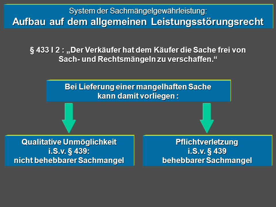 System der Sachmängelgewährleistung: Aufbau auf dem allgemeinen Leistungsstörungsrecht Qualitative Unmöglichkeit i.S.v. § 439: nicht behebbarer Sachma