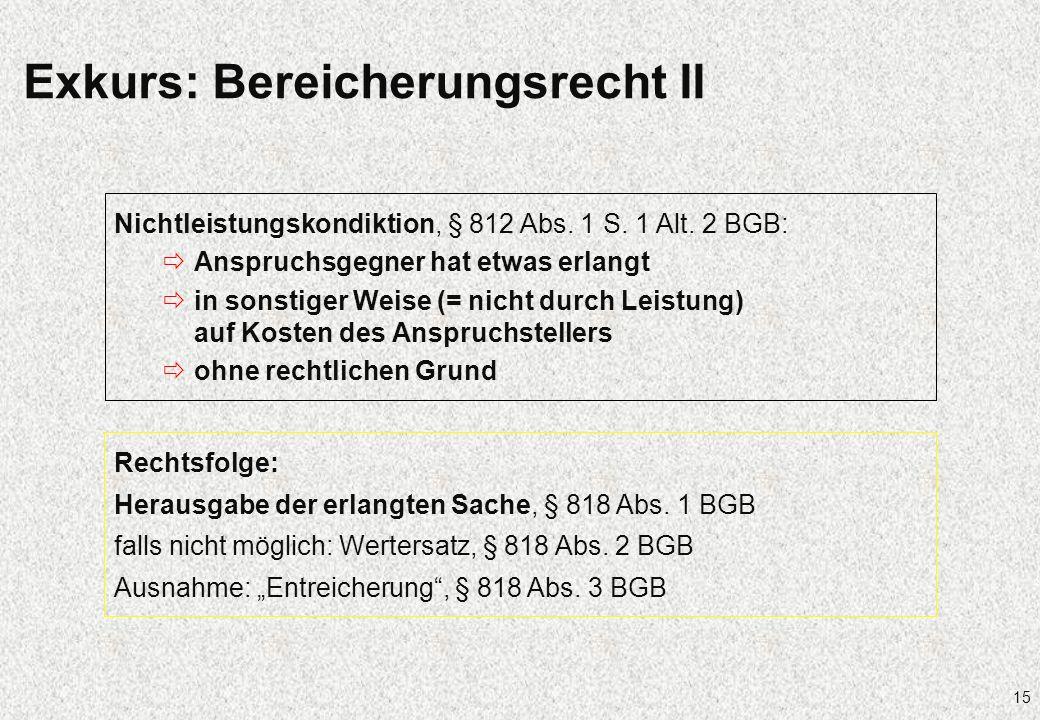 15 Exkurs: Bereicherungsrecht II Nichtleistungskondiktion, § 812 Abs. 1 S. 1 Alt. 2 BGB: Anspruchsgegner hat etwas erlangt in sonstiger Weise (= nicht