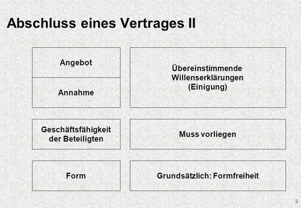 54 Schutz der Unternehmenskennzeichnung Schutz des Firmenimages (corporate identity).